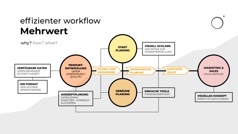 Robert-C.-Spies-workflow-2-1